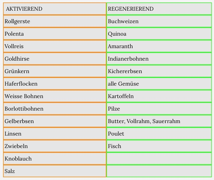 Satt & Selig und die BoE