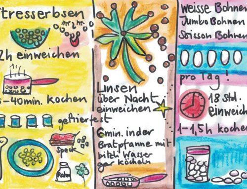 Hülsenfrüchte: Antistress, Neujahrsglück und die 5 weissen Riesen