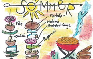 Sommer in der Bedarfsorientierung BoE
