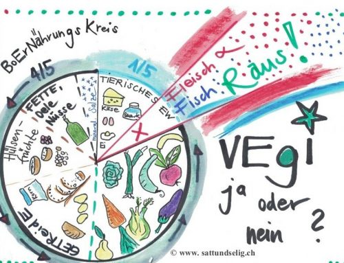 Bedarfsorientierte Ernährung für Vegetarier? Die Sache mit dem Eisen und Vitamin B12