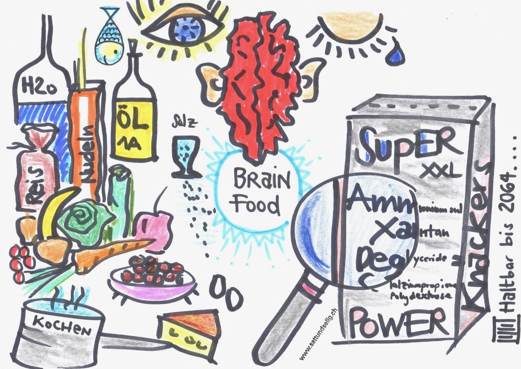 Wirkung der Nahrungsmittel auf Hirn und Emotionen