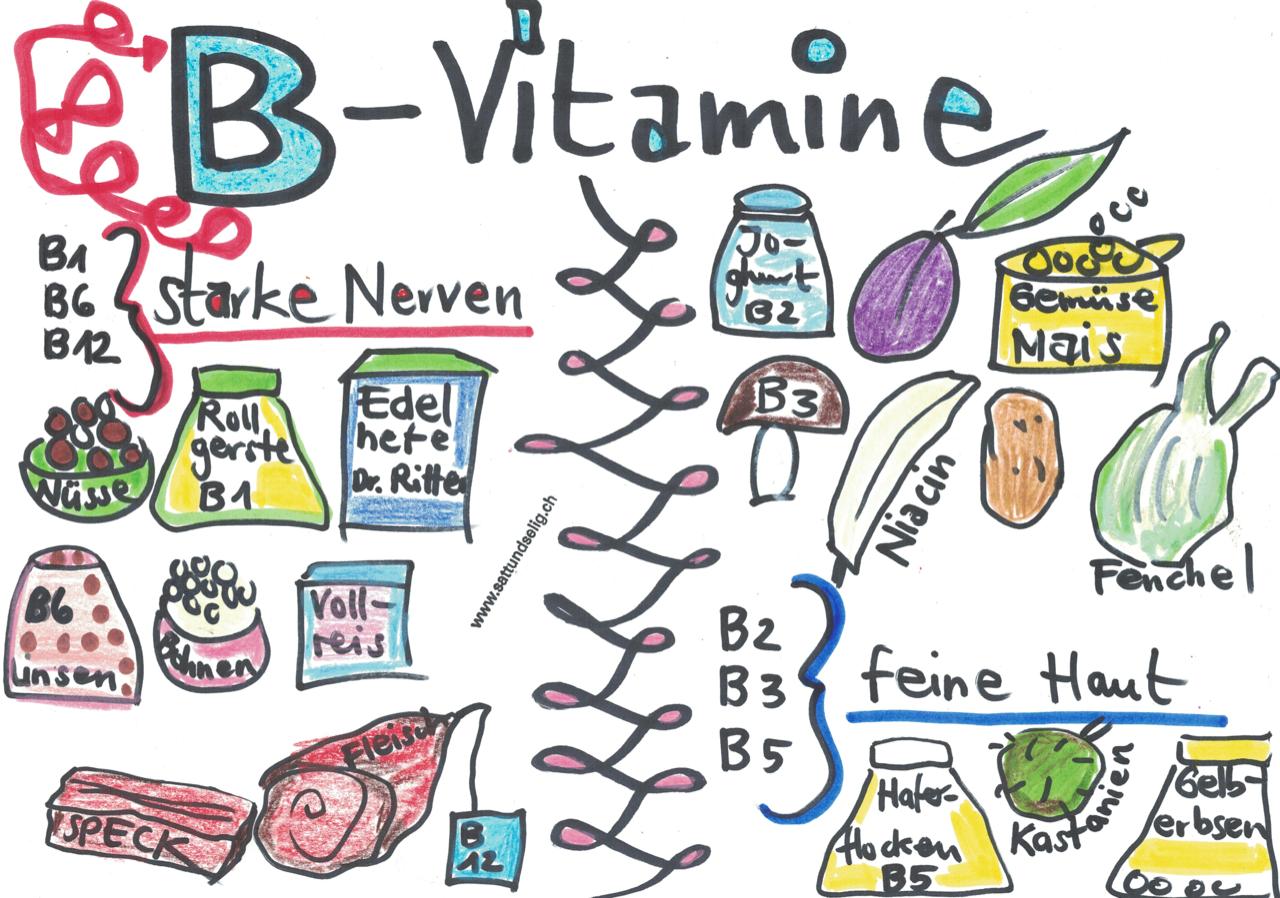 B-Vitamine für Nerven und Haut